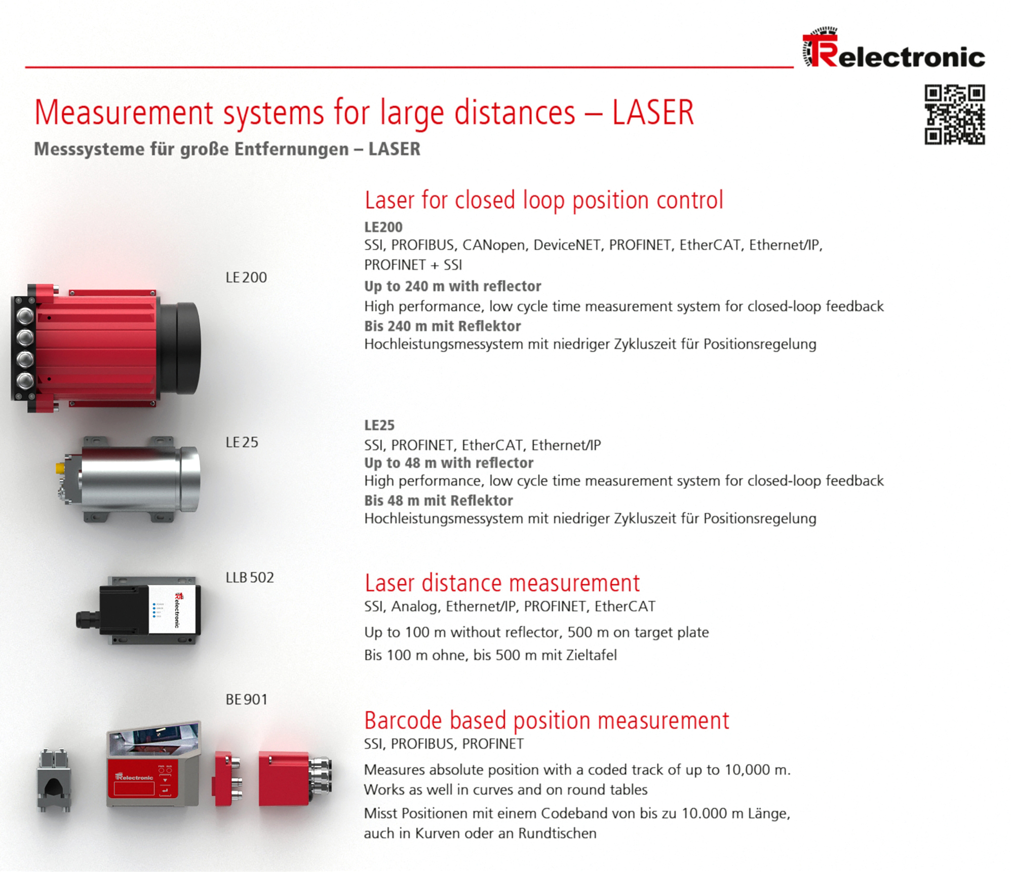 Laser-Entfernungsmesssysteme