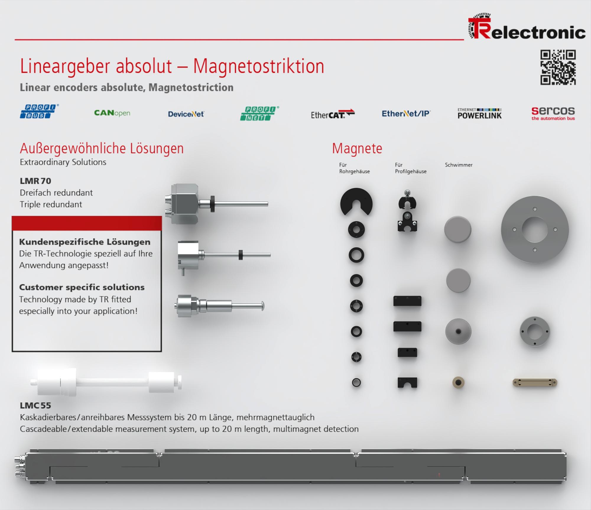 Linear Magnetostriktion Sonderbauformen und Zubehör