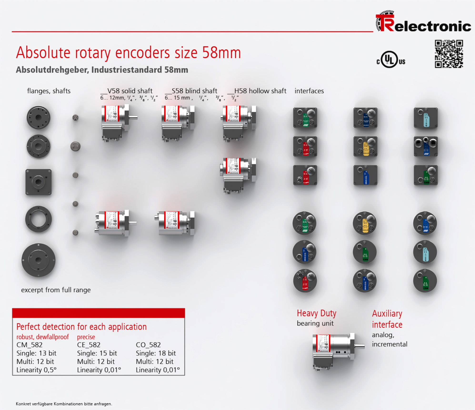 Absolute rotary encoders size 58mm